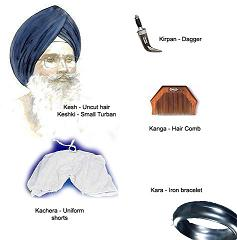 The Five Sikh Articles of Faith
