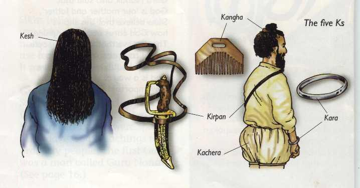 The Sikh Symbols The Five Ks